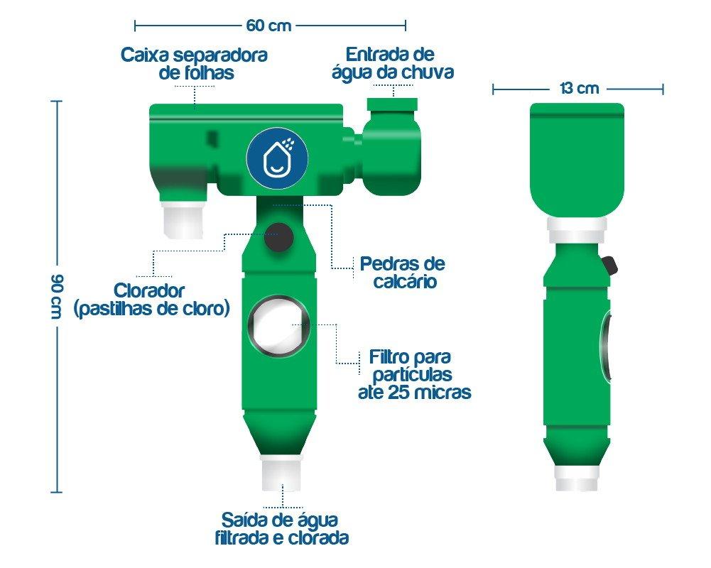 , Captación de agua de lluvia y su uso como agua potable