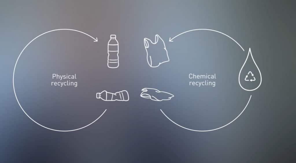Australianos crean tecnología que recicla todo tipo de plásticos
