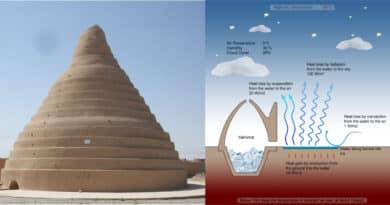 , Así congelaban los persas sus alimentos hace 2400 años