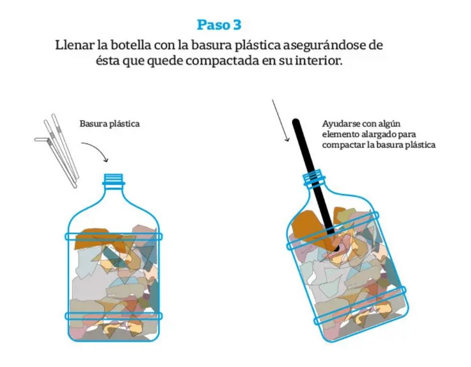 , Fundación convierte botellas llenas de plástico en Increíbles Muebles Ecológicos