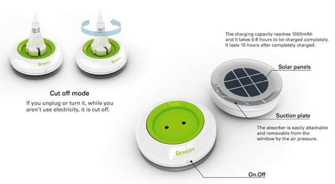 , En las ciudades o en el campo, la energía solar irradia beneficios